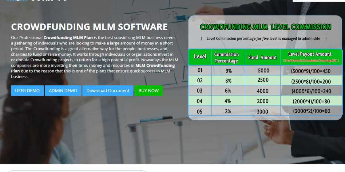 Software For Crowdfunding MLM Plan :