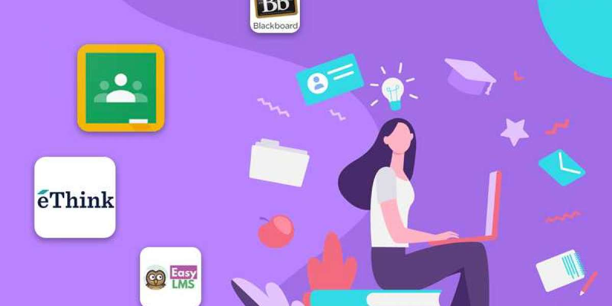 Top 10 Best LMS Software in India