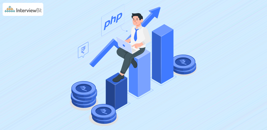 PHP Developer Salary in India (2021) – For Freshers & Experienced - Blog