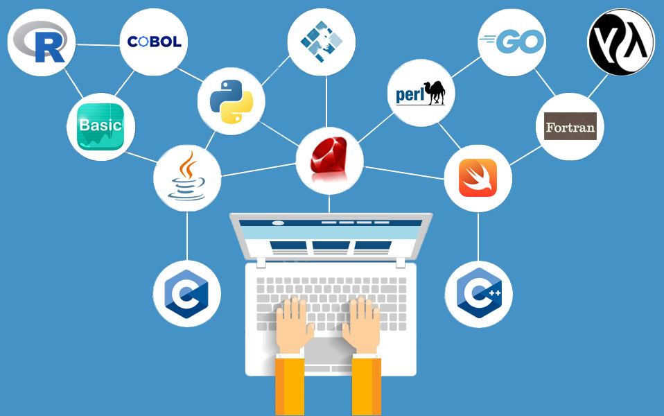 Why and How to Learn the C Programming Language – Web Development Institute